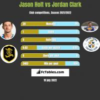 Jason Holt vs Jordan Clark h2h player stats