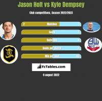 Jason Holt vs Kyle Dempsey h2h player stats