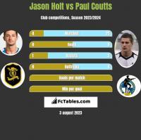Jason Holt vs Paul Coutts h2h player stats