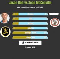 Jason Holt vs Sean McConville h2h player stats