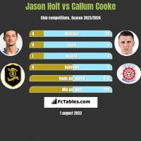 Jason Holt vs Callum Cooke h2h player stats