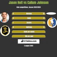 Jason Holt vs Callum Johnson h2h player stats