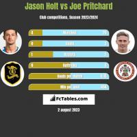 Jason Holt vs Joe Pritchard h2h player stats
