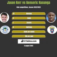 Jason Kerr vs Genseric Kusunga h2h player stats