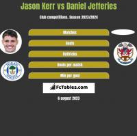 Jason Kerr vs Daniel Jefferies h2h player stats