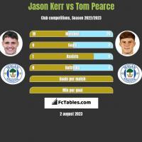 Jason Kerr vs Tom Pearce h2h player stats