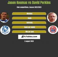 Jason Koumas vs David Perkins h2h player stats