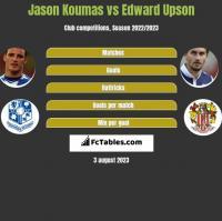 Jason Koumas vs Edward Upson h2h player stats