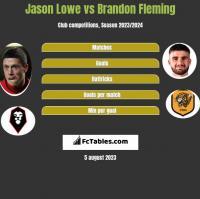 Jason Lowe vs Brandon Fleming h2h player stats