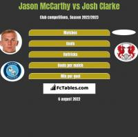 Jason McCarthy vs Josh Clarke h2h player stats