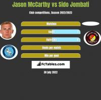 Jason McCarthy vs Sido Jombati h2h player stats