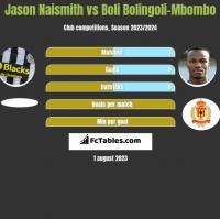 Jason Naismith vs Boli Bolingoli-Mbombo h2h player stats
