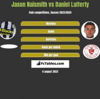 Jason Naismith vs Daniel Lafferty h2h player stats