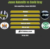 Jason Naismith vs David Gray h2h player stats