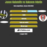 Jason Naismith vs Hakeem Odofin h2h player stats