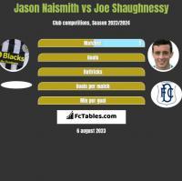 Jason Naismith vs Joe Shaughnessy h2h player stats