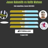 Jason Naismith vs Keith Watson h2h player stats