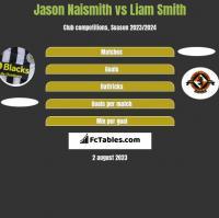 Jason Naismith vs Liam Smith h2h player stats
