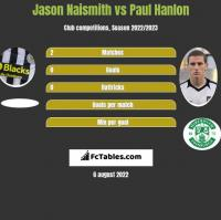 Jason Naismith vs Paul Hanlon h2h player stats