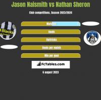 Jason Naismith vs Nathan Sheron h2h player stats
