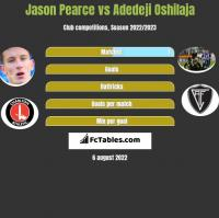 Jason Pearce vs Adedeji Oshilaja h2h player stats