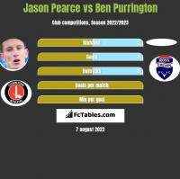 Jason Pearce vs Ben Purrington h2h player stats