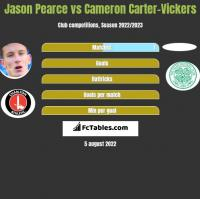 Jason Pearce vs Cameron Carter-Vickers h2h player stats