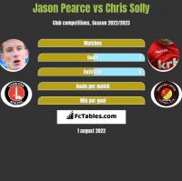 Jason Pearce vs Chris Solly h2h player stats