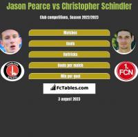 Jason Pearce vs Christopher Schindler h2h player stats