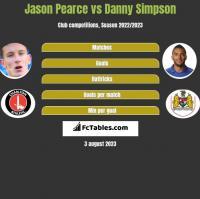 Jason Pearce vs Danny Simpson h2h player stats