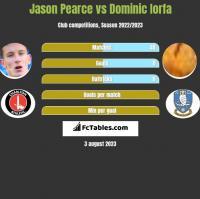 Jason Pearce vs Dominic Iorfa h2h player stats