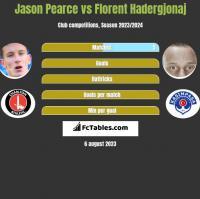 Jason Pearce vs Florent Hadergjonaj h2h player stats