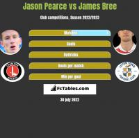 Jason Pearce vs James Bree h2h player stats