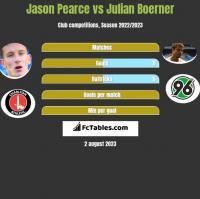Jason Pearce vs Julian Boerner h2h player stats