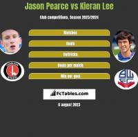 Jason Pearce vs Kieran Lee h2h player stats