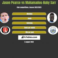 Jason Pearce vs Mahamadou-Naby Sarr h2h player stats