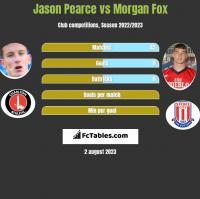 Jason Pearce vs Morgan Fox h2h player stats