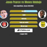 Jason Pearce vs Moses Odubajo h2h player stats