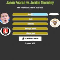 Jason Pearce vs Jordan Thorniley h2h player stats