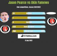 Jason Pearce vs Akin Famewo h2h player stats