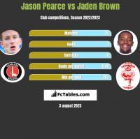 Jason Pearce vs Jaden Brown h2h player stats