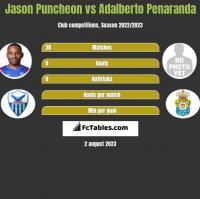 Jason Puncheon vs Adalberto Penaranda h2h player stats
