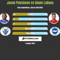Jason Puncheon vs Adam Lallana h2h player stats