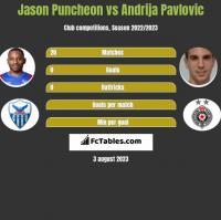 Jason Puncheon vs Andrija Pavlovic h2h player stats