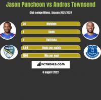 Jason Puncheon vs Andros Townsend h2h player stats
