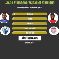 Jason Puncheon vs Daniel Sturridge h2h player stats