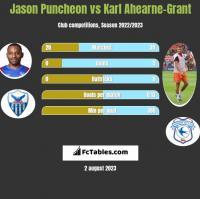 Jason Puncheon vs Karl Ahearne-Grant h2h player stats