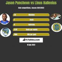 Jason Puncheon vs Linus Hallenius h2h player stats