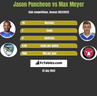 Jason Puncheon vs Max Meyer h2h player stats