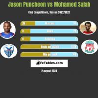 Jason Puncheon vs Mohamed Salah h2h player stats